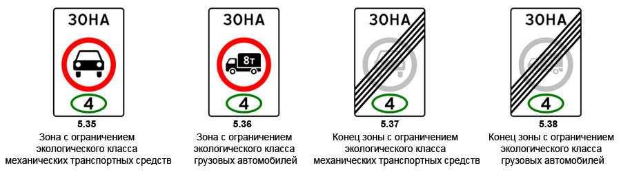С июля 2/3 автомобилей подпадают под экологические штрафы